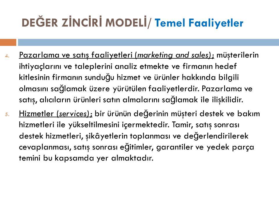 DE Ğ ER Z İ NC İ R İ MODEL İ / Temel Faaliyetler 4.