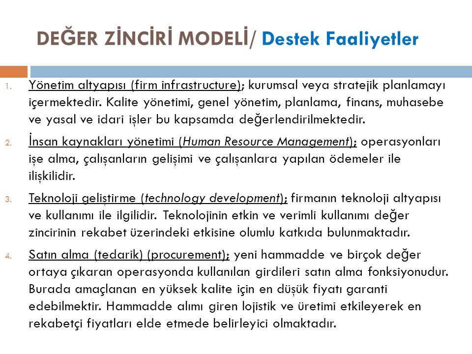 DE Ğ ER Z İ NC İ R İ MODEL İ / Destek Faaliyetler 1.