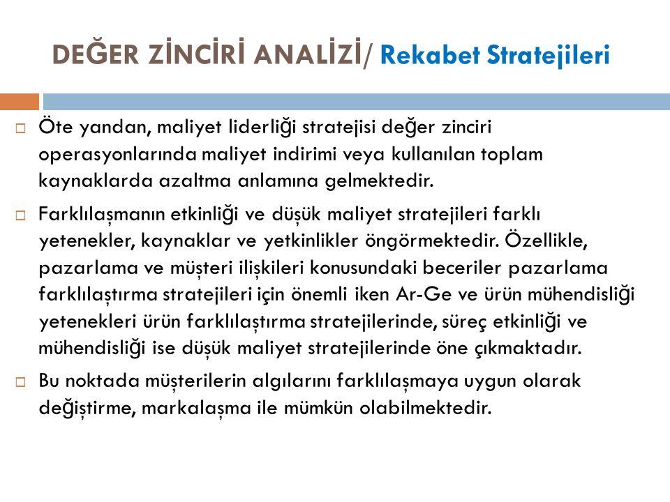 DE Ğ ER Z İ NC İ R İ ANAL İ Z İ / Rekabet Stratejileri  Öte yandan, maliyet liderli ğ i stratejisi de ğ er zinciri operasyonlarında maliyet indirimi veya kullanılan toplam kaynaklarda azaltma anlamına gelmektedir.