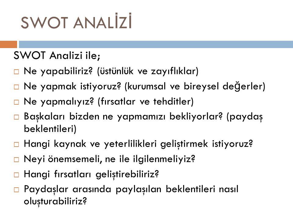 SWOT ANAL İ Z İ SWOT Analizi ile;  Ne yapabiliriz.
