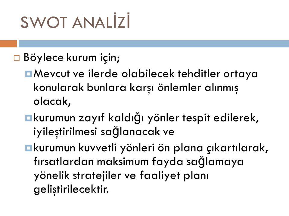 SWOT ANAL İ Z İ /Uygulama Süreci- Listeleme İşletmenin Üstün Yönleri 1.…..
