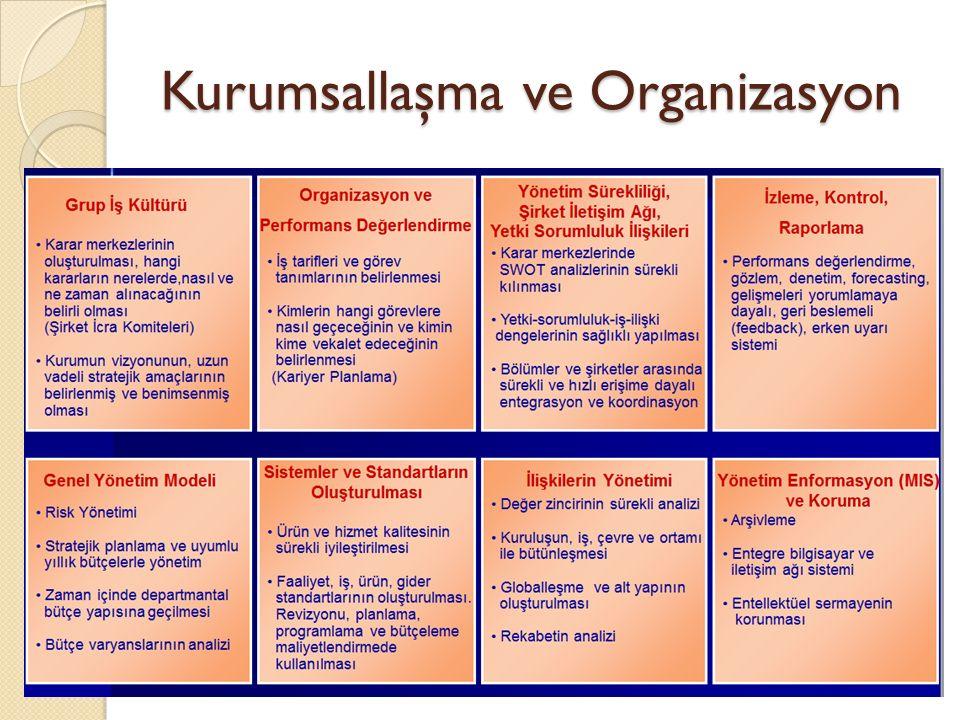 Kurumsallaşma ve Organizasyon