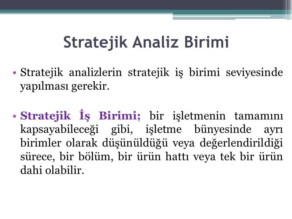 Stratejik Analiz Birimi Stratejik analizlerin stratejik iş birimi seviyesinde yapılması gerekir. Stratejik İş Birimi; bir işletmenin tamamını kapsayab