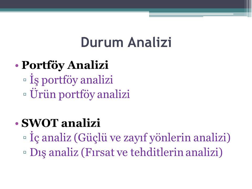 Durum Analizi Portföy Analizi ▫İş portföy analizi ▫Ürün portföy analizi SWOT analizi ▫İç analiz (Güçlü ve zayıf yönlerin analizi) ▫Dış analiz (Fırsat ve tehditlerin analizi)