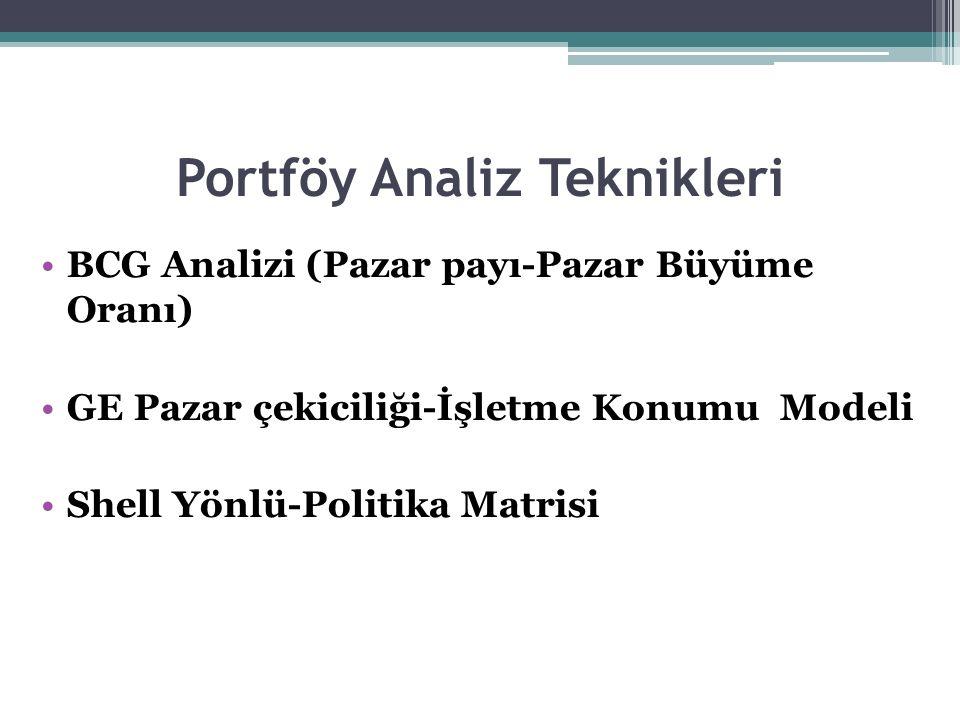 Portföy Analiz Teknikleri BCG Analizi (Pazar payı-Pazar Büyüme Oranı) GE Pazar çekiciliği-İşletme Konumu Modeli Shell Yönlü-Politika Matrisi
