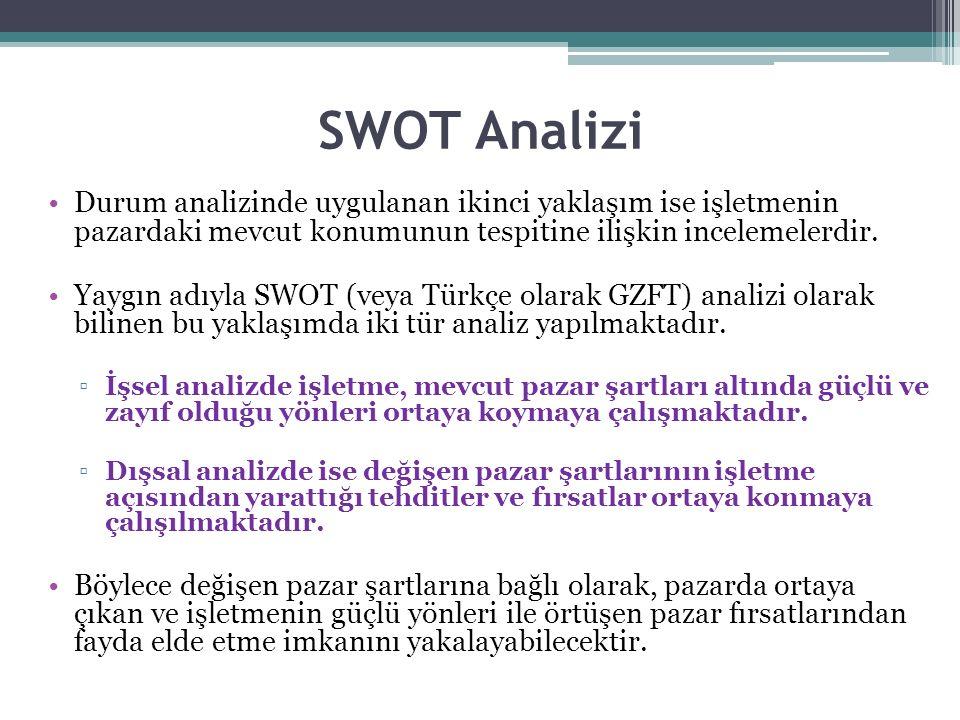 SWOT Analizi Durum analizinde uygulanan ikinci yaklaşım ise işletmenin pazardaki mevcut konumunun tespitine ilişkin incelemelerdir. Yaygın adıyla SWOT