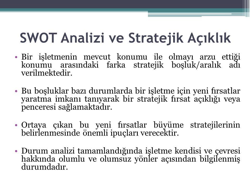SWOT Analizi ve Stratejik Açıklık Bir işletmenin mevcut konumu ile olmayı arzu ettiği konumu arasındaki farka stratejik boşluk/aralık adı verilmektedir.