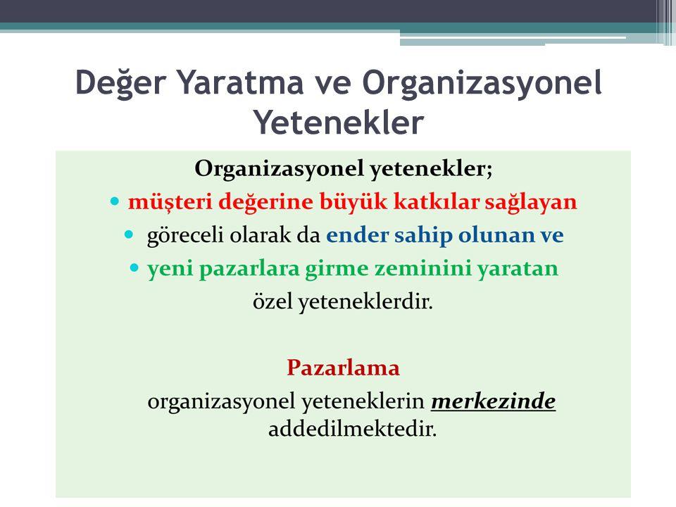 Porter organizasyonel yeteneklerin geliştirilmesinde güçlü bir yöntem olarak değer zinciri kavramını önerir.