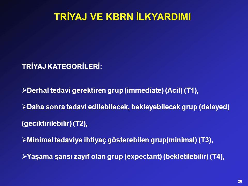 TRİYAJ KATEGORİLERİ:  Derhal tedavi gerektiren grup (immediate) (Acil) (T1),  Daha sonra tedavi edilebilecek, bekleyebilecek grup (delayed) (geciktirilebilir) (T2),  Minimal tedaviye ihtiyaç gösterebilen grup(minimal) (T3),  Yaşama şansı zayıf olan grup (expectant) (bekletilebilir) (T4), TRİYAJ VE KBRN İLKYARDIMI 28