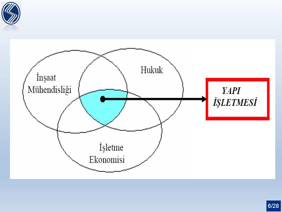 YÜKLENİCİ (MÜTEAHHİT) KARNESİ: Yüklenicinin daha önce yapmış olduğu işlerin parasal toplamı veya cinslerini gösteren belgedir.