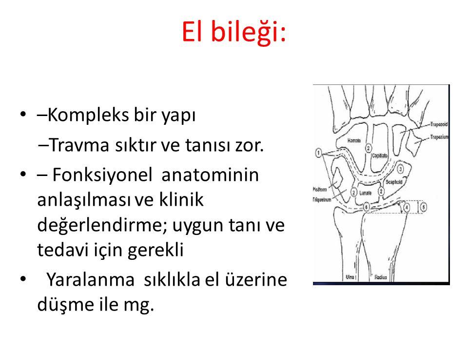 El bileği: –Kompleks bir yapı –Travma sıktır ve tanısı zor. – Fonksiyonel anatominin anlaşılması ve klinik değerlendirme; uygun tanı ve tedavi için ge