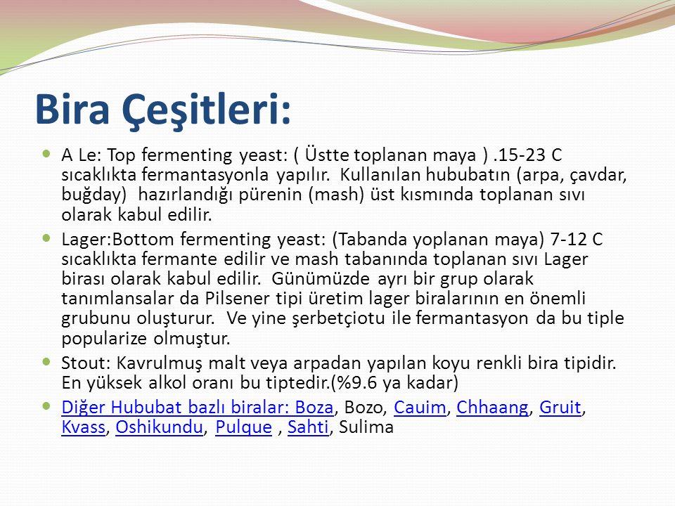 Bira Çeşitleri: A Le: Top fermenting yeast: ( Üstte toplanan maya ).15-23 C sıcaklıkta fermantasyonla yapılır. Kullanılan hububatın (arpa, çavdar, buğ