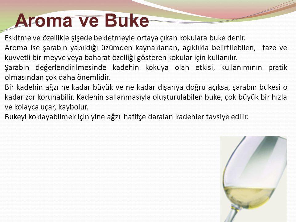 Aroma ve Buke Eskitme ve özellikle şişede bekletmeyle ortaya çıkan kokulara buke denir. Aroma ise şarabın yapıldığı üzümden kaynaklanan, açıklıkla bel