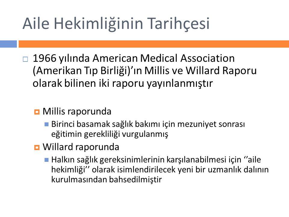 Aile Hekimliğinin Tarihçesi  1966 yılında American Medical Association (Amerikan Tıp Birliği)'ın Millis ve Willard Raporu olarak bilinen iki raporu y