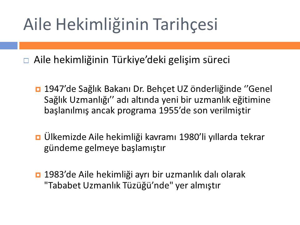 Aile Hekimliğinin Tarihçesi  Aile hekimliğinin Türkiye'deki gelişim süreci  1947'de Sağlık Bakanı Dr. Behçet UZ önderliğinde ''Genel Sağlık Uzmanlığ