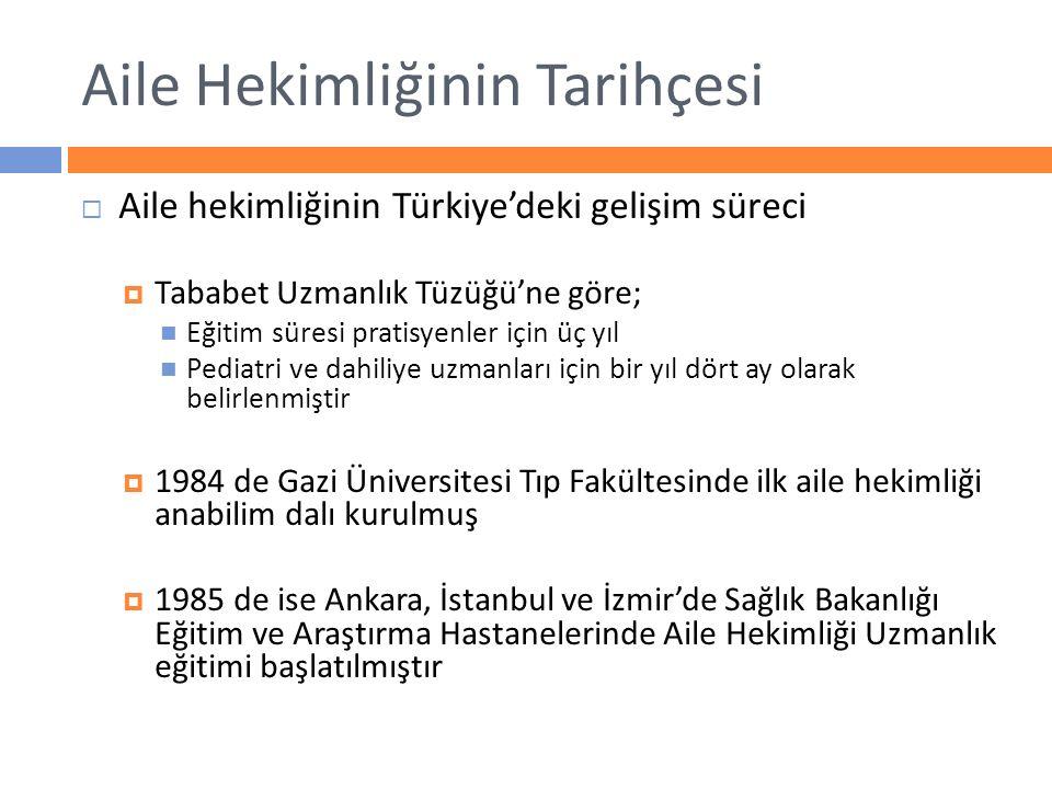 Aile Hekimliğinin Tarihçesi  Aile hekimliğinin Türkiye'deki gelişim süreci  Tababet Uzmanlık Tüzüğü'ne göre; Eğitim süresi pratisyenler için üç yıl