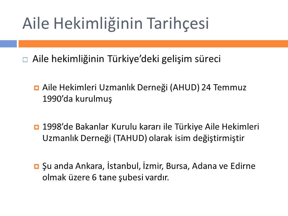 Aile Hekimliğinin Tarihçesi  Aile hekimliğinin Türkiye'deki gelişim süreci  Aile Hekimleri Uzmanlık Derneği (AHUD) 24 Temmuz 1990'da kurulmuş  1998