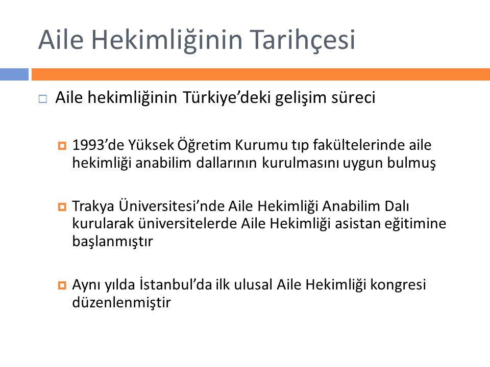 Aile Hekimliğinin Tarihçesi  Aile hekimliğinin Türkiye'deki gelişim süreci  1993'de Yüksek Öğretim Kurumu tıp fakültelerinde aile hekimliği anabilim