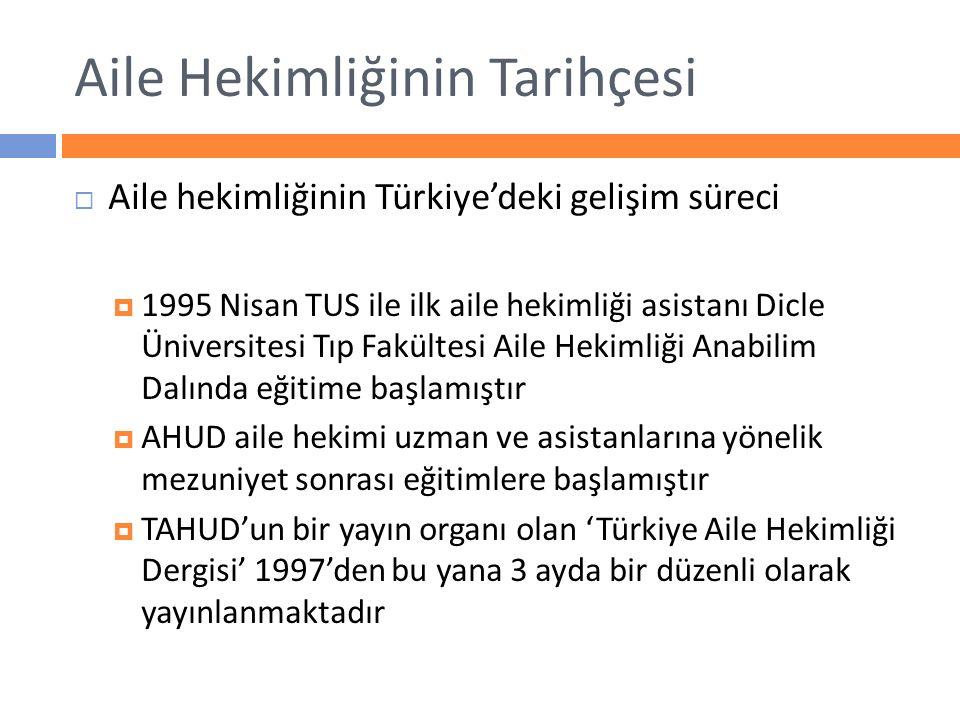 Aile Hekimliğinin Tarihçesi  Aile hekimliğinin Türkiye'deki gelişim süreci  1995 Nisan TUS ile ilk aile hekimliği asistanı Dicle Üniversitesi Tıp Fa