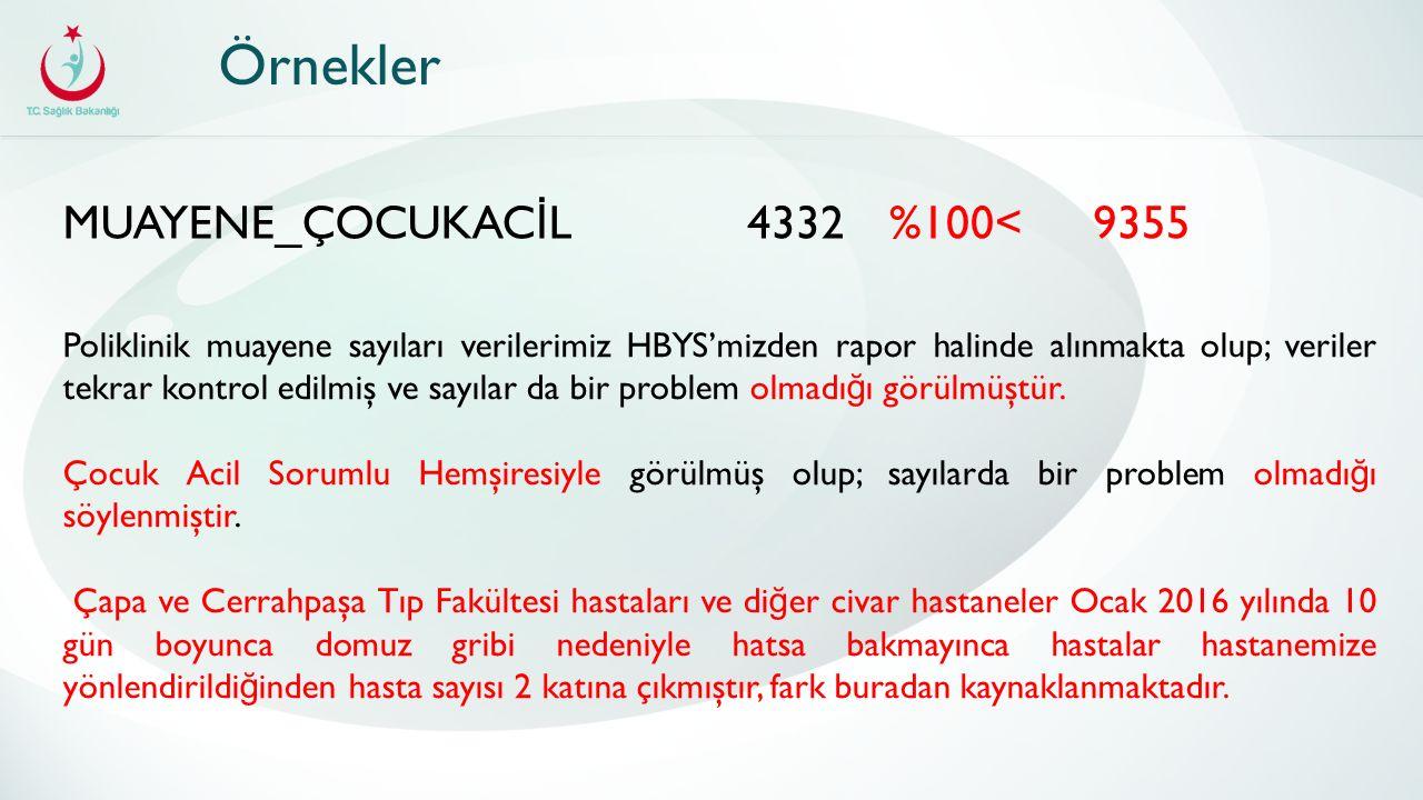 Örnekler MUAYENE_ÇOCUKAC İ L43329355%100< Poliklinik muayene sayıları verilerimiz HBYS'mizden rapor halinde alınmakta olup; veriler tekrar kontrol edilmiş ve sayılar da bir problem olmadı ğ ı görülmüştür.