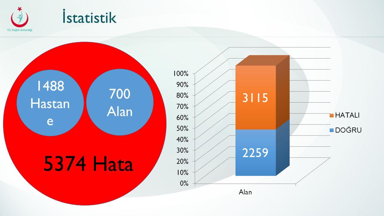 İ statistik 1488 Hastan e 700 Alan 5374 Hata