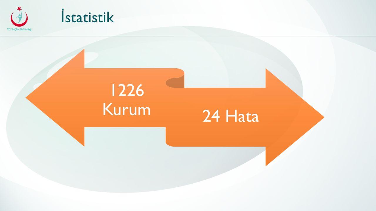 İ statistik 1226 Kurum 24 Hata