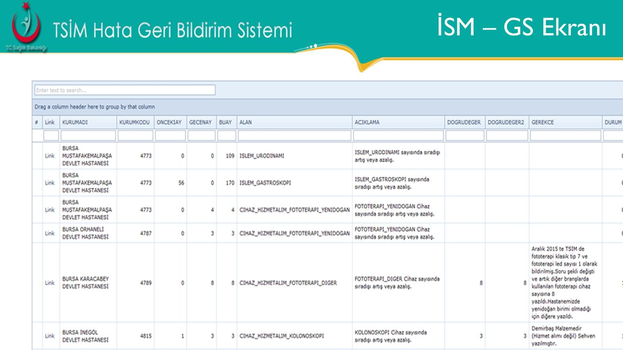 İ SM – GS Ekranı