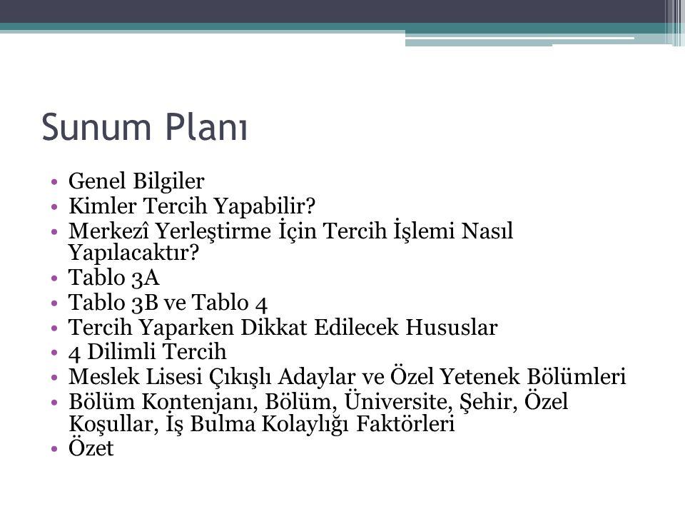 Sunum Planı Genel Bilgiler Kimler Tercih Yapabilir? Merkezî Yerleştirme İçin Tercih İşlemi Nasıl Yapılacaktır? Tablo 3A Tablo 3B ve Tablo 4 Tercih Yap