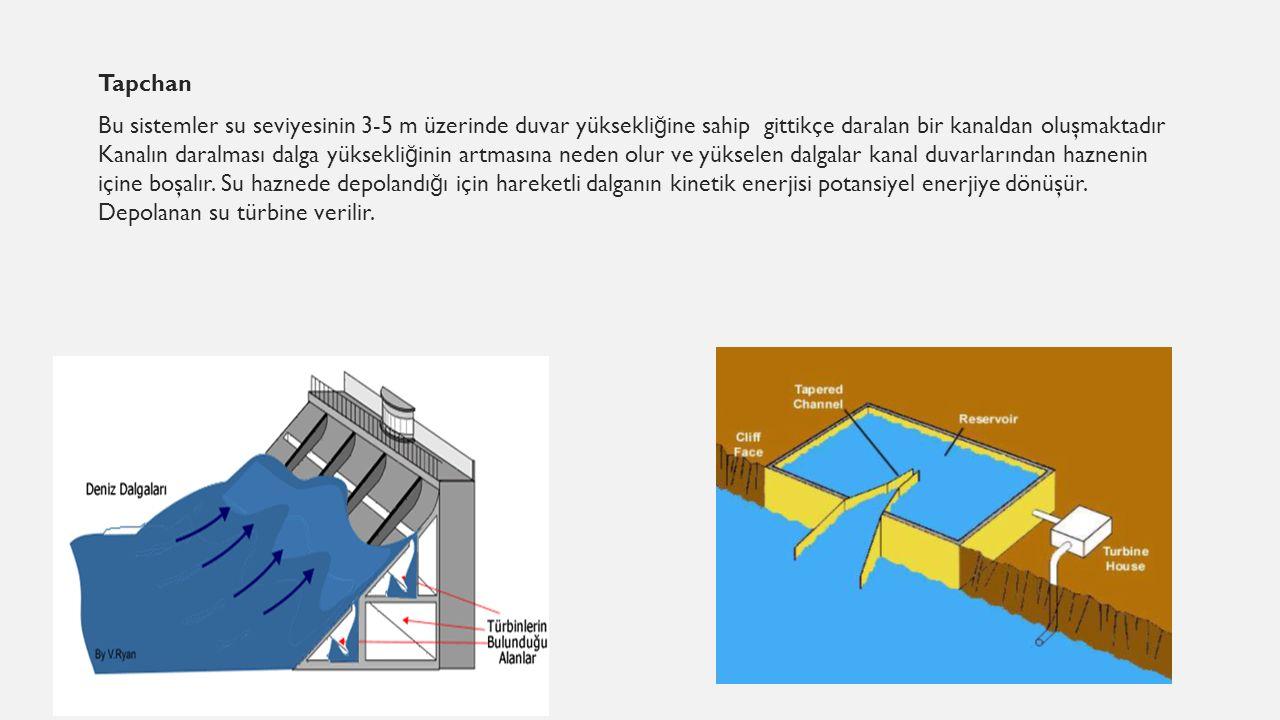 Tapchan Bu sistemler su seviyesinin 3-5 m üzerinde duvar yüksekli ğ ine sahip gittikçe daralan bir kanaldan oluşmaktadır Kanalın daralması dalga yüksekli ğ inin artmasına neden olur ve yükselen dalgalar kanal duvarlarından haznenin içine boşalır.