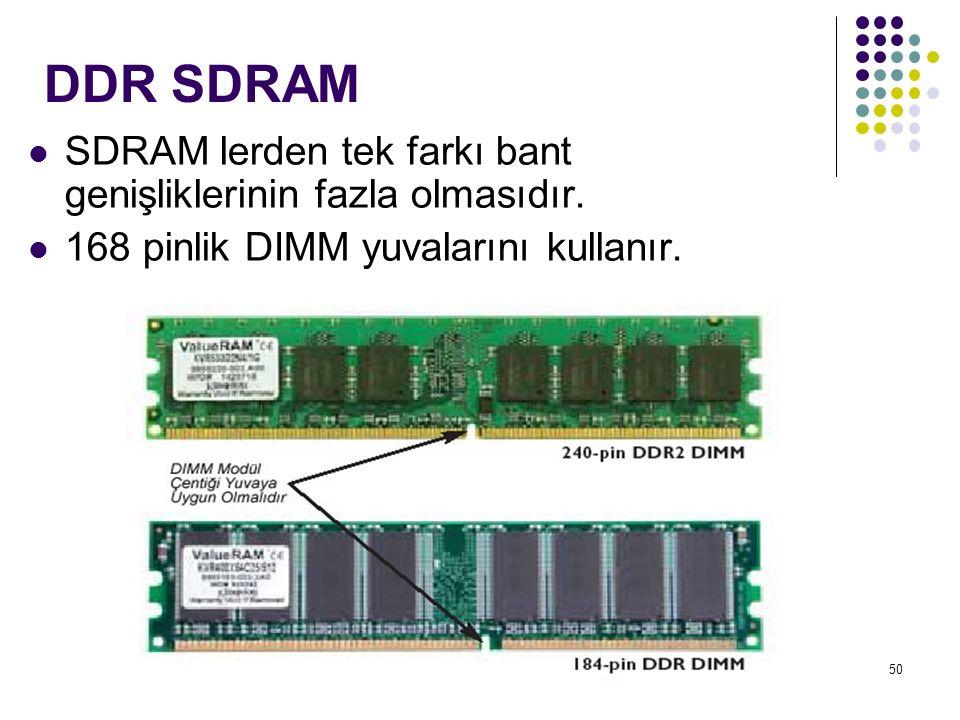 50 DDR SDRAM SDRAM lerden tek farkı bant genişliklerinin fazla olmasıdır. 168 pinlik DIMM yuvalarını kullanır.