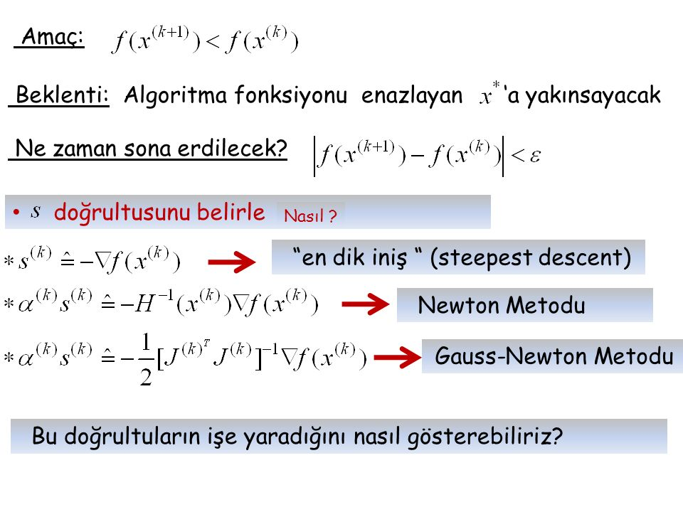 Amaç: Beklenti: Algoritma fonksiyonu enazlayan 'a yakınsayacak Ne zaman sona erdilecek.