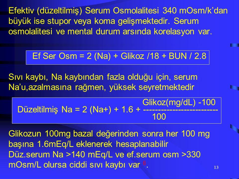 12 HafifOrtaAğır Kan şekeri (mg/dL)<250<250<250 Arter pH7.25-7.307.00-7.247.00 Bikarbonat (mEq/L)15-1810-15<10 İdrar(serum) ketonları*pozitiv pozitiv pozitiv Ef.SerumOsm(mOsm/L)ªdeğişk.değişk.değişk.