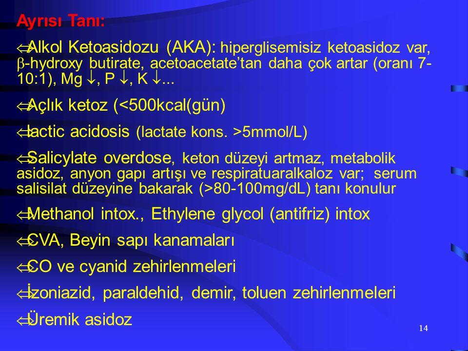 13 Efektiv (düzeltilmiş) Serum Osmolalitesi 340 mOsm/k'dan büyük ise stupor veya koma gelişmektedir.