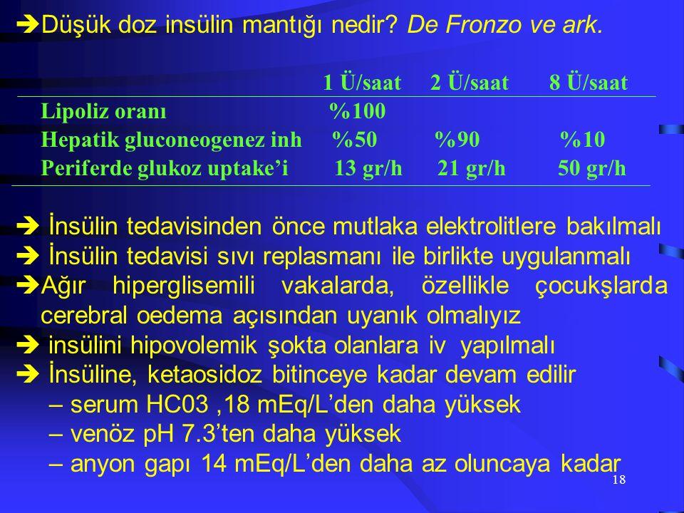 17  İnsulin Tedavisi  Düşük doz kristalize insülin tedavisi hem çocuklarda hem erişkinlerde en etkili bulunmuştur 22,23,24,25.  0.15 ü/kg veya 10 Ü