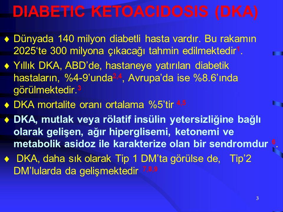 2 DİABETİK ACİLLER  Diabetic Ketoacidosis  Hyperglycemic Hyperosmolar Nonketotic Coma  Hypoglycemia  Lactic acidosis ksar