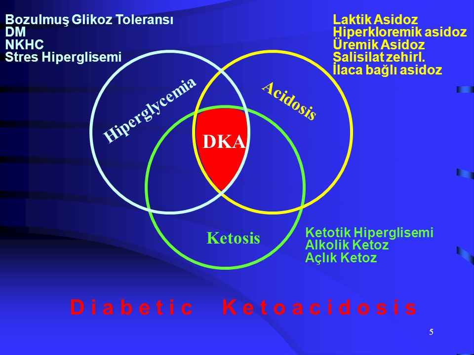 4  Presipitan faktörler: Mutlak insülin yetmezliği: DKA ile başlayan yeni DM, Tip 1 DM'ta insülinin kesilmersi... İnfeksiyonlar: akut inf.,CVA, MI,pa