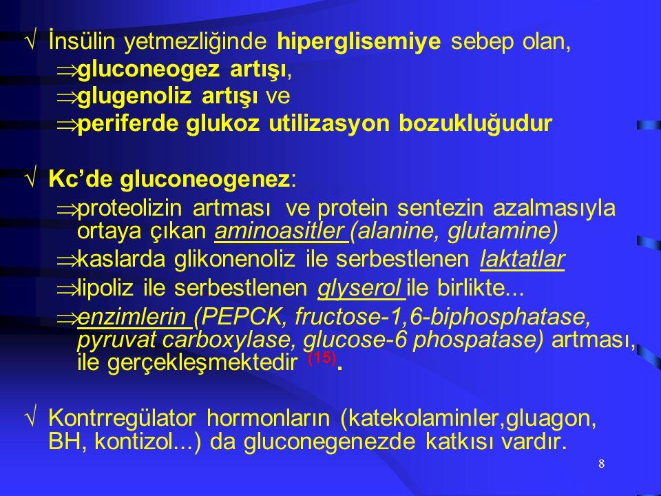 7 Glikoz uptake  Hyperglisemi Glikozuri Osmotik diürez Elektrolit kaybı Dehidrasyon Volüm azalması Bö fonks bozulması Proteoliz  Plaz.am.asid(BUN) 