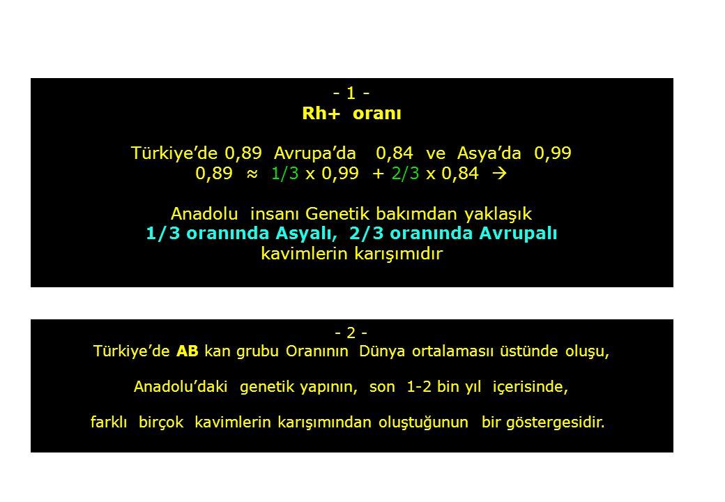 - 1 - Rh+ oranı Türkiye'de 0,89 Avrupa'da 0,84 ve Asya'da 0,99 0,89 ≈ 1/3 x 0,99 + 2/3 x 0,84  Anadolu insanı Genetik bakımdan yaklaşık 1/3 oranında Asyalı, 2/3 oranında Avrupalı kavimlerin karışımıdır - 2 - Türkiye'de AB kan grubu Oranının Dünya ortalamasıı üstünde oluşu, Anadolu'daki genetik yapının, son 1-2 bin yıl içerisinde, farklı birçok kavimlerin karışımından oluştuğunun bir göstergesidir.