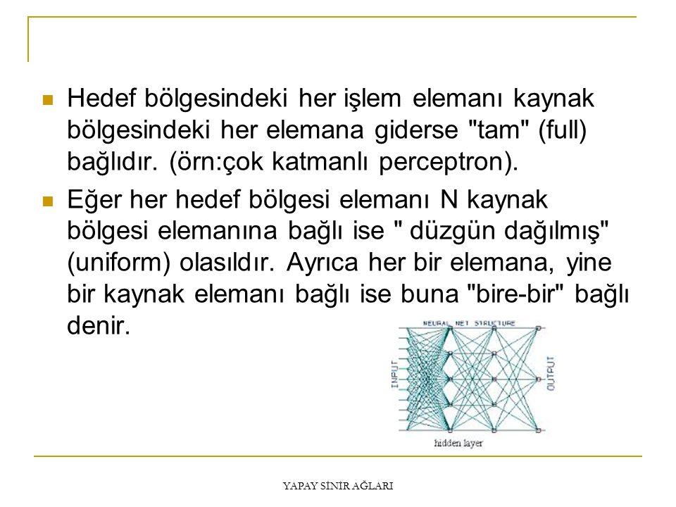 Hedef bölgesindeki her işlem elemanı kaynak bölgesindeki her elemana giderse tam (full) bağlıdır.