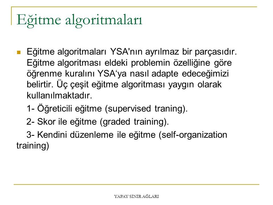 Eğitme algoritmaları Eğitme algoritmaları YSA nın ayrılmaz bir parçasıdır.