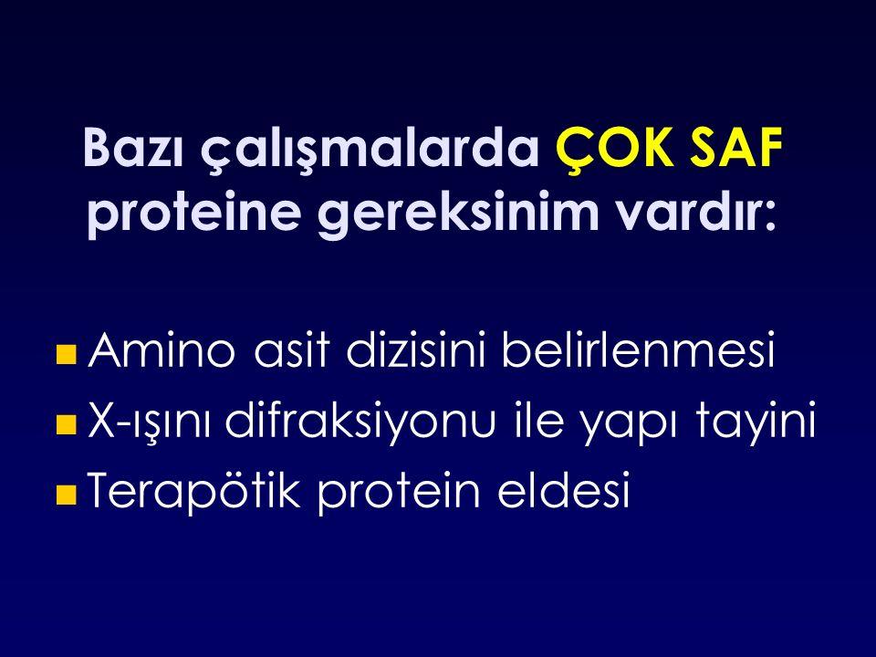 Bazı çalışmalarda ÇOK SAF proteine gereksinim vardır: Amino asit dizisini belirlenmesi X-ışını difraksiyonu ile yapı tayini Terapötik protein eldesi
