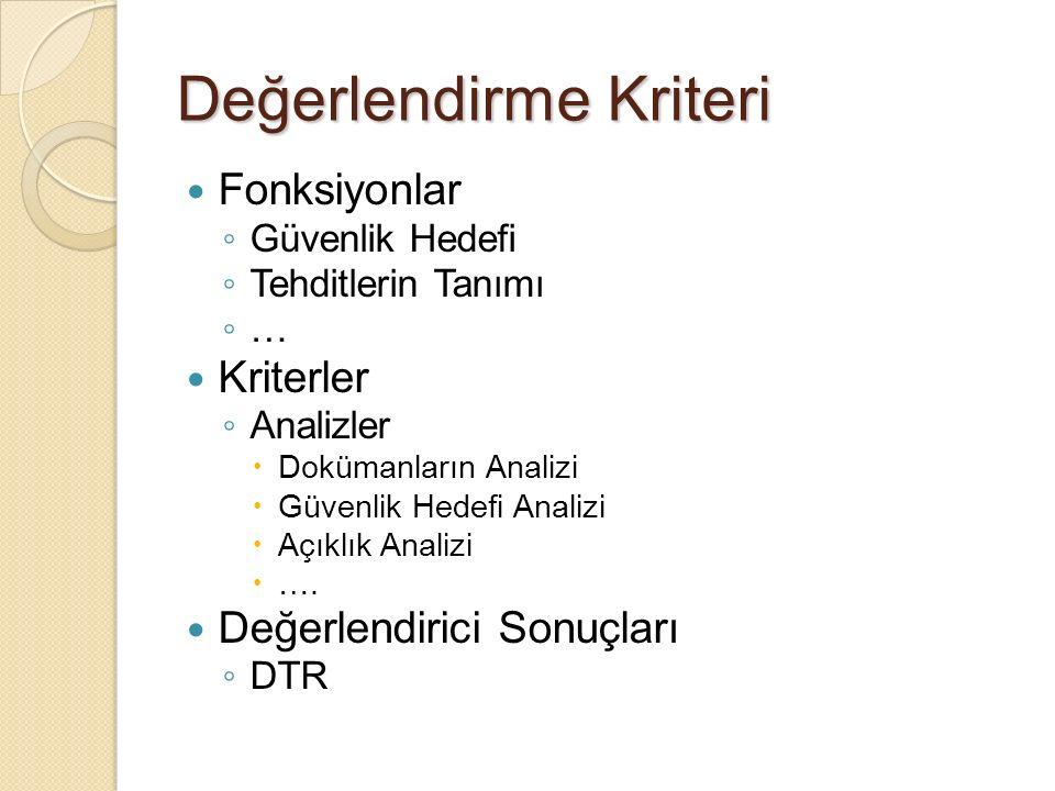 Değerlendirme Kriteri Fonksiyonlar ◦ Güvenlik Hedefi ◦ Tehditlerin Tanımı ◦ … Kriterler ◦ Analizler  Dokümanların Analizi  Güvenlik Hedefi Analizi  Açıklık Analizi  ….