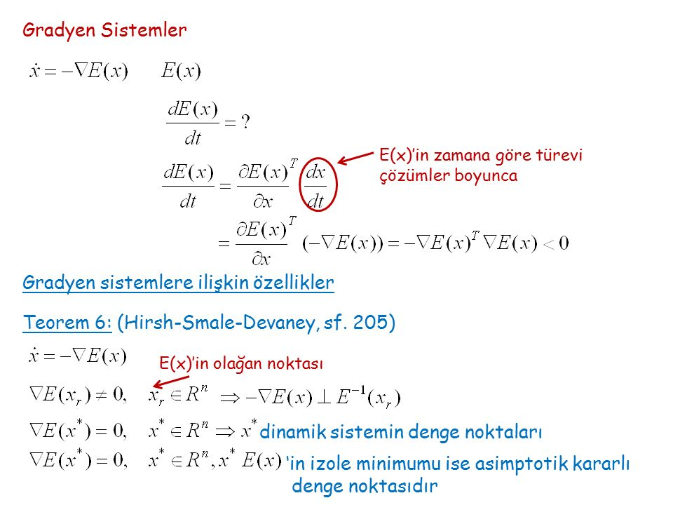 Bir örnek daha E(x)'e ilişkin eş düzey eğrileri Durum portresi M.W.Hirsh, S.