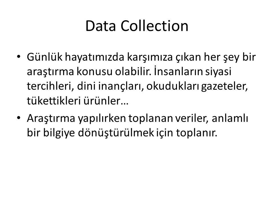 Data Collection Günlük hayatımızda karşımıza çıkan her şey bir araştırma konusu olabilir.