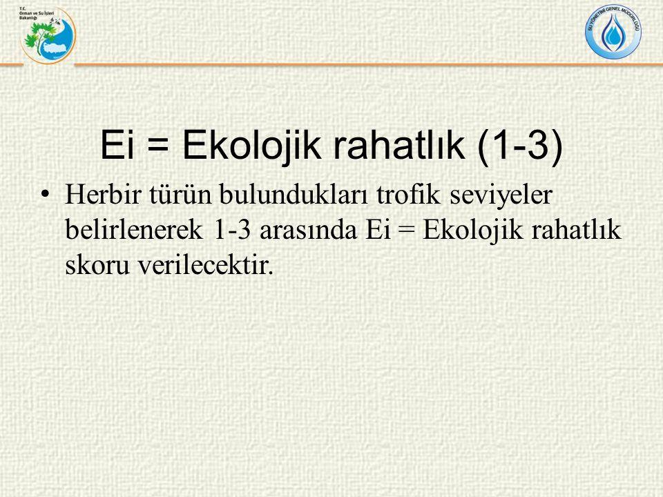 Ei = Ekolojik rahatlık (1-3) Herbir türün bulundukları trofik seviyeler belirlenerek 1-3 arasında Ei = Ekolojik rahatlık skoru verilecektir.