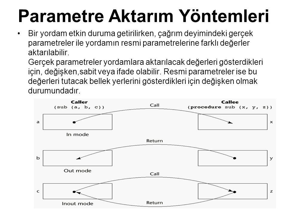 Parametre Aktarım Yöntemleri Bir yordam etkin duruma getirilirken, çağrım deyimindeki gerçek parametreler ile yordamın resmi parametrelerine farklı de
