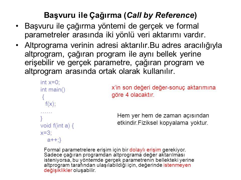 Başvuru ile Çağırma (Call by Reference) Başvuru ile çağırma yöntemi de gerçek ve formal parametreler arasında iki yönlü veri aktarımı vardır. Altprogr