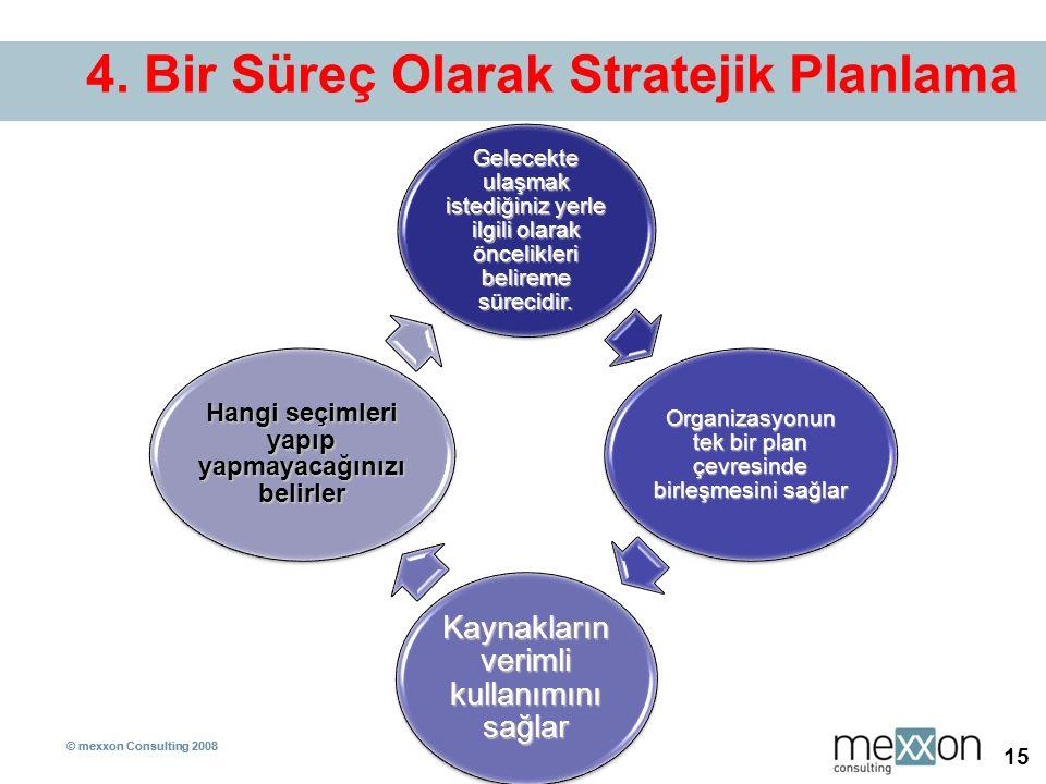 © mexxon Consulting 2008 15 © mexxon Consulting 2008 15 4. Bir Süreç Olarak Stratejik Planlama Gelecekte ulaşmak istediğiniz yerle ilgili olarak öncel