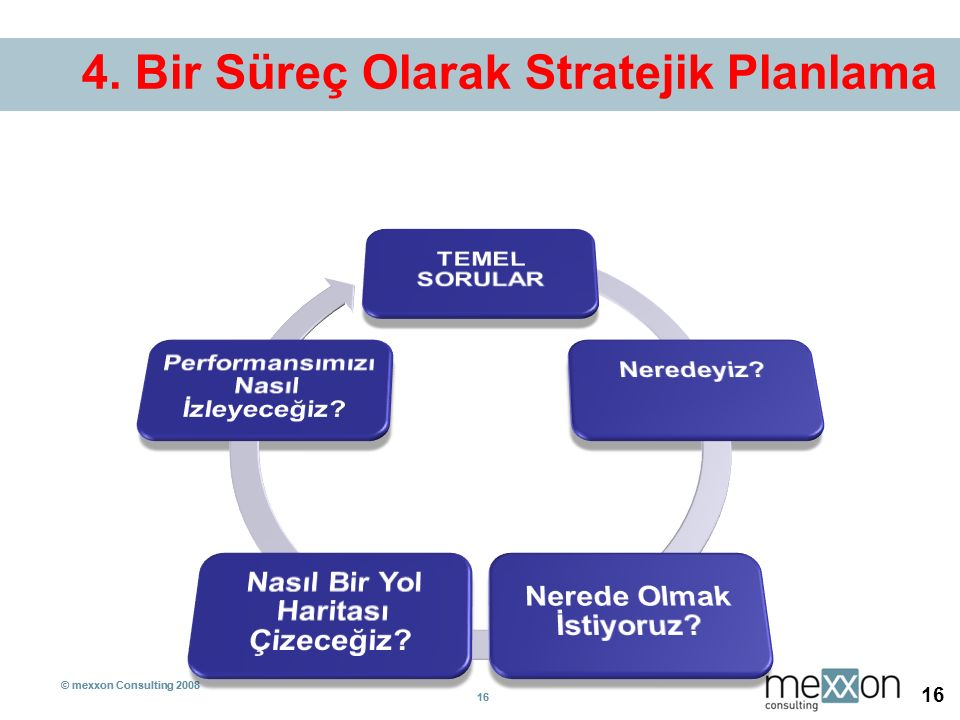© mexxon Consulting 2008 16 © mexxon Consulting 2008 16 4. Bir Süreç Olarak Stratejik Planlama