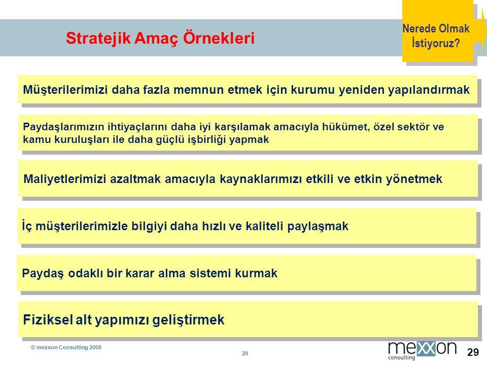 © mexxon Consulting 2008 29 © mexxon Consulting 2008 29 Stratejik Amaç Örnekleri Nerede Olmak İstiyoruz? Müşterilerimizi daha fazla memnun etmek için